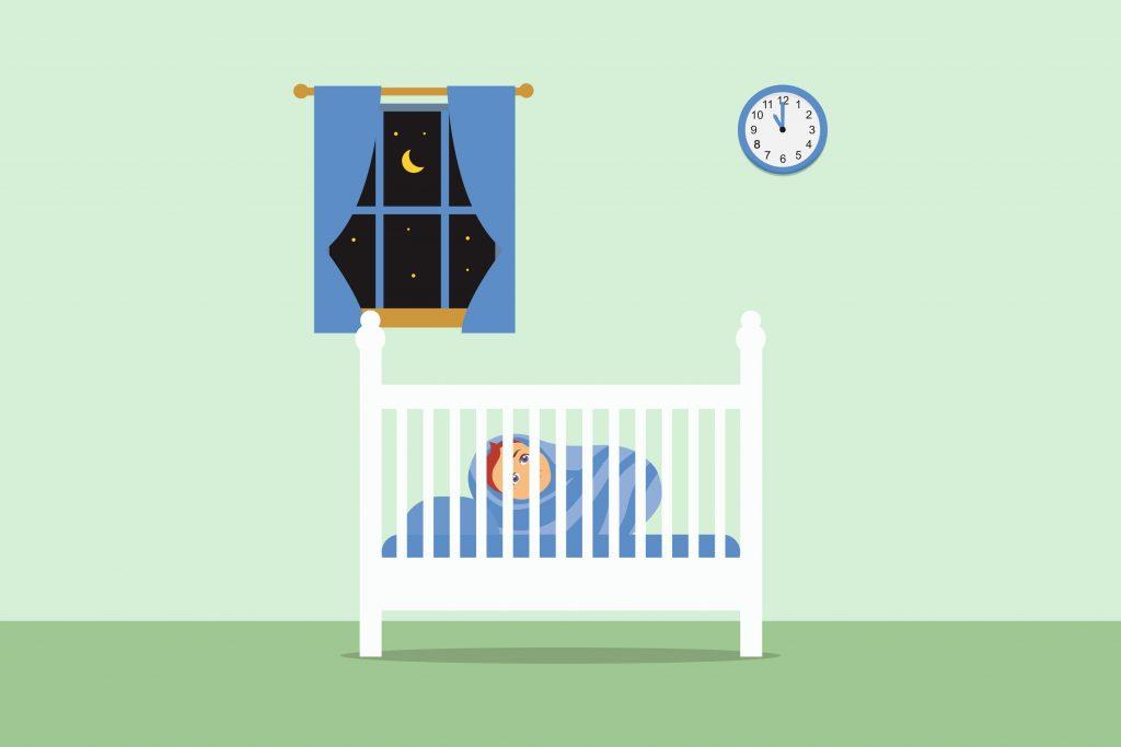 Dampak Buruk  Tidur Larut Malam bagi Anak