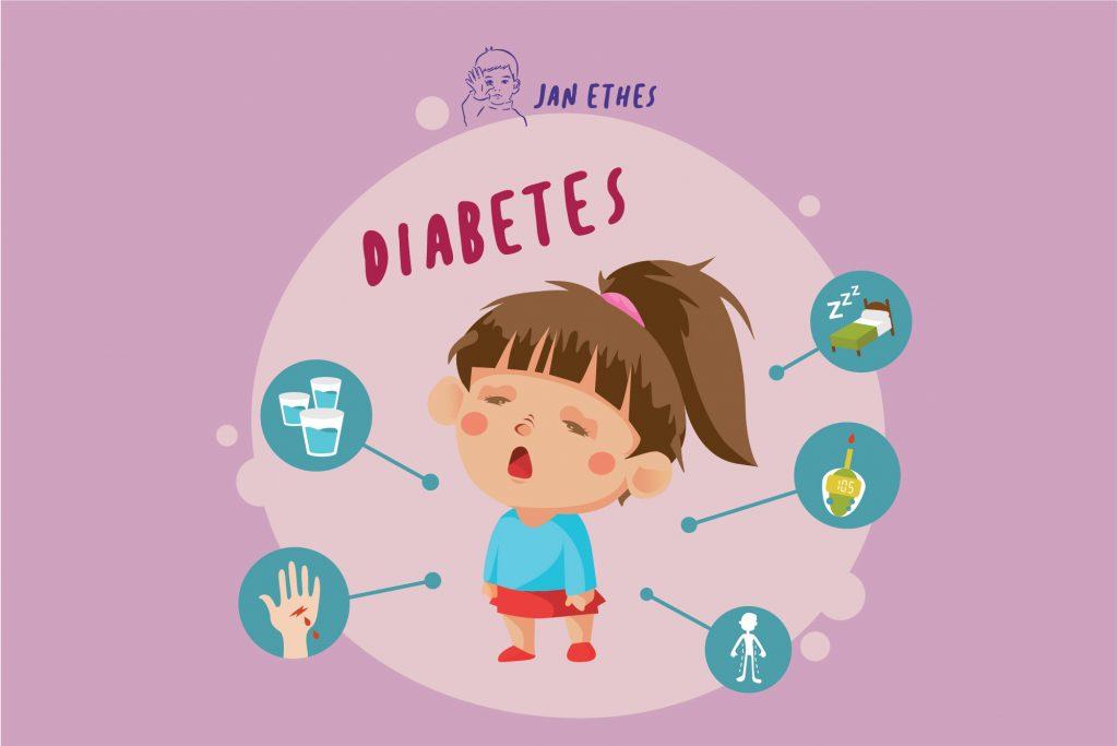 Mengenal Diabetes pada Anak