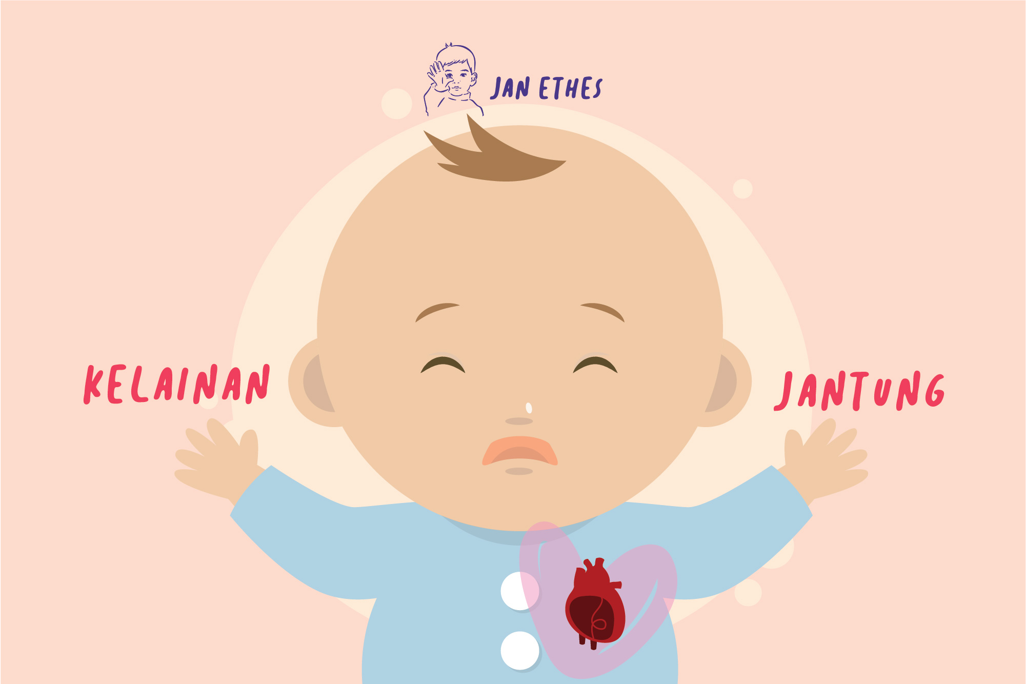 Tanda Kelainan Jantung Pada Anak Janethes